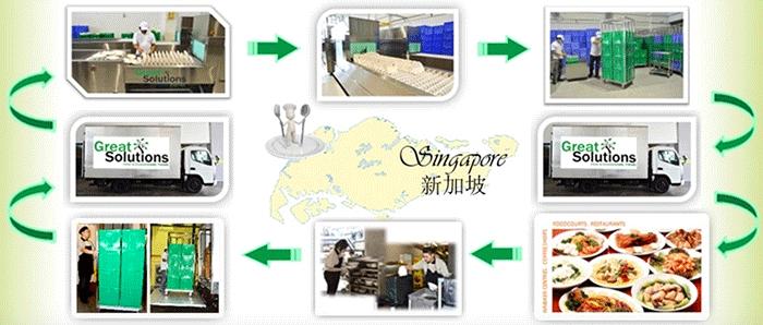 シンガポール飲食店、食器洗いをアウトソーシング、人件費50~80%削減