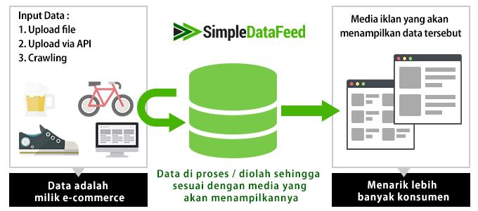 インタースペース、インドネシア初のEC向けデータフィードサービス