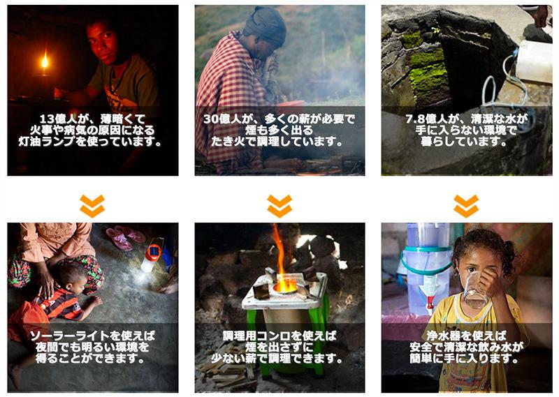 コペルニク・ジャパン、中小企業の海外進出を支援