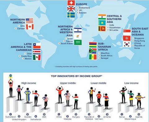 ベトナムはASEANのイノベーション指数で第3位にランクイン