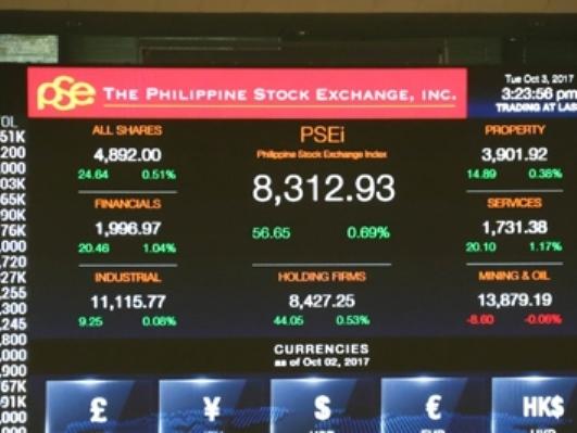 【フィリピン株式史上初】主要株価指数8,300ポイント超の最高値