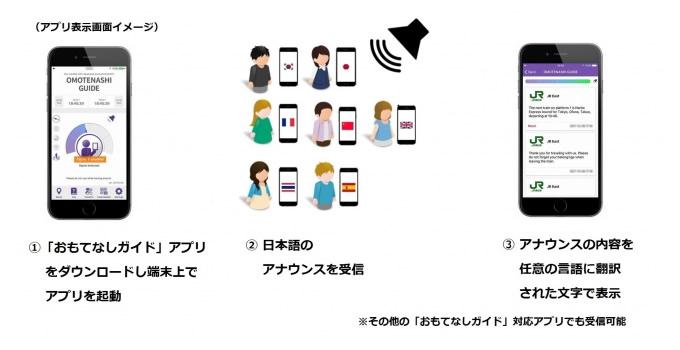 成田空港駅・空港第2ビル駅でヤマハ「おもてなしガイド」実証試験を実施