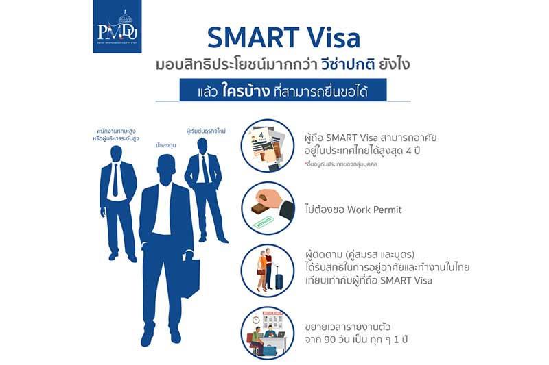 タイで「スマートビザ」が2018年2月1日より開始、高技能の外国人専門家を迎える