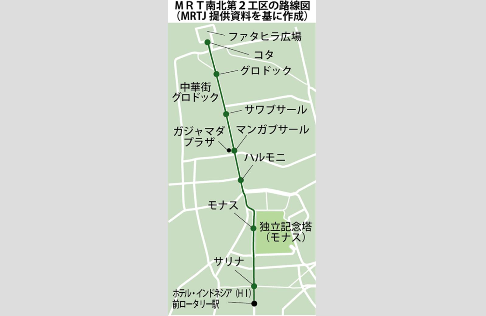 インドネシア:コタまで7駅新設へ MRT南北線
